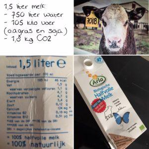 wat zit er in melk?